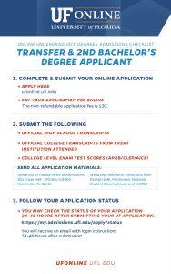 transfer applicant checklist